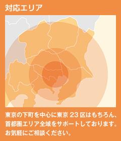 対応エリア:東京の下町を中心に東京23区はもちろん、首都圏エリア全域をサポートしております。お気軽にご相談ください。